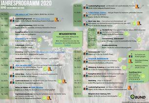 Bild Jahresprogramm 2020 BUND Ilmkreis